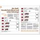 Einsatzfahrzeuge Erweiterter Katastrophenschutz 1968 bis 1999, Band 4